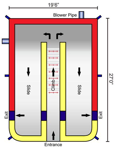 Double Slide Schematic